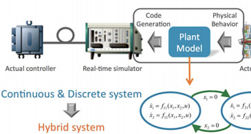 Event Handling for Real-time Simulation with Hybrid Systems