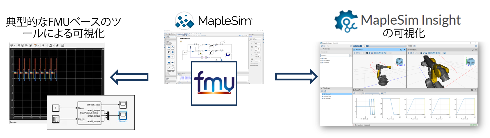 Why Use MapleSim Insight for your FMUs